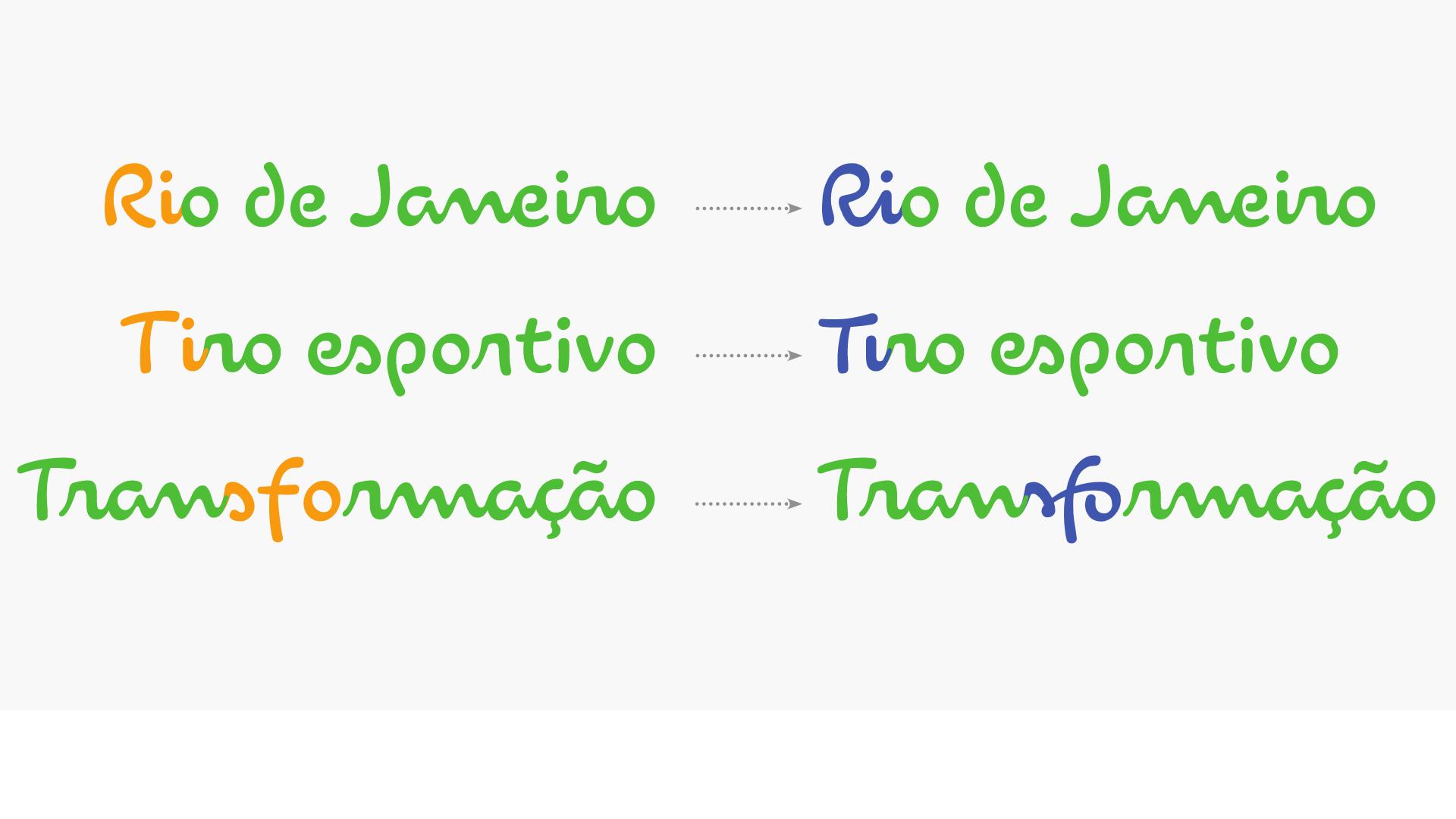 rio 2016 custom typeface contextual alternates